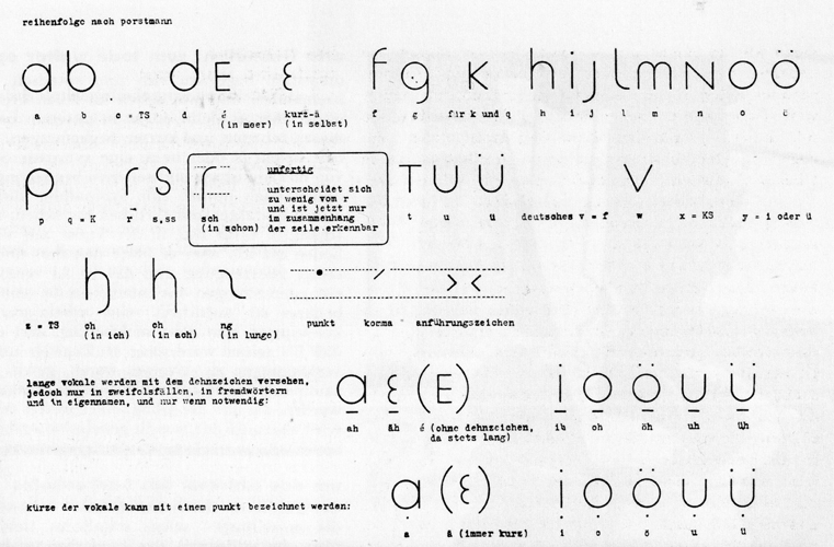 Jan Tschchold's design for a 'single' alphabet, 1929.